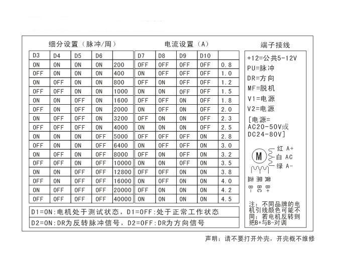 RB668电流 细分设定表